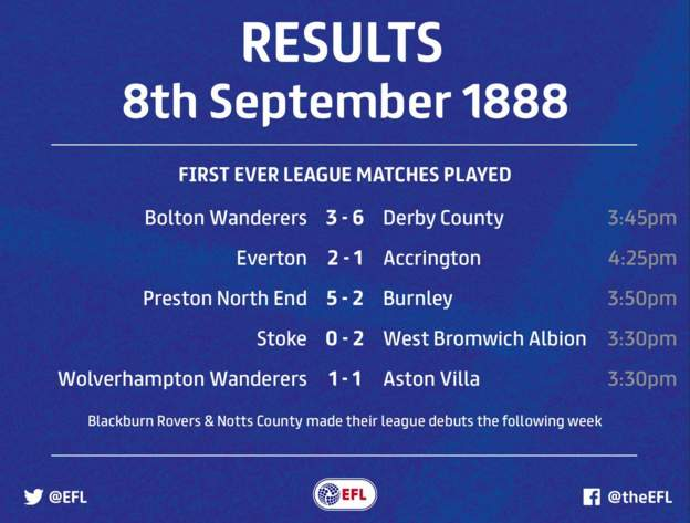 #OneThisDay: The full results from 8 Sep 1888 - the first ever set of league football matches anywhere in the world!