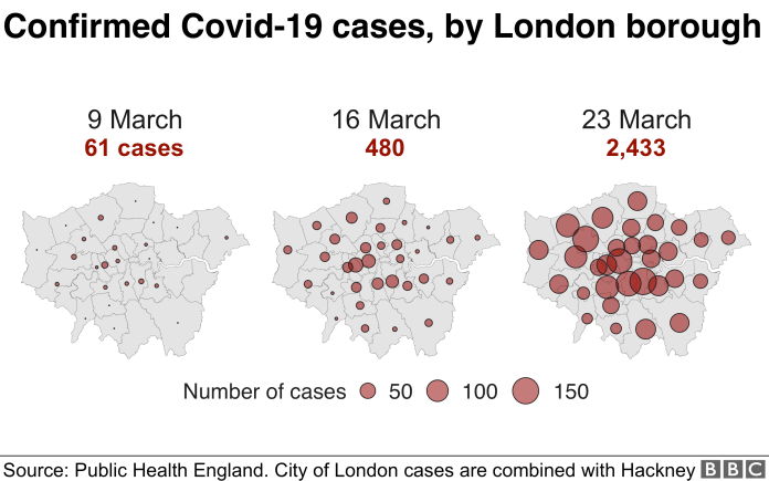 Graph showing the increase in covid-19 cases in the London boroughs
