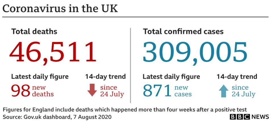 Coronavirus: UK 'will not hesitate' to add nations to quarantine ...