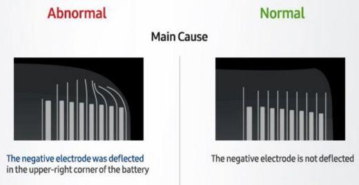 Samsung info material