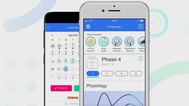 FitR Woman app