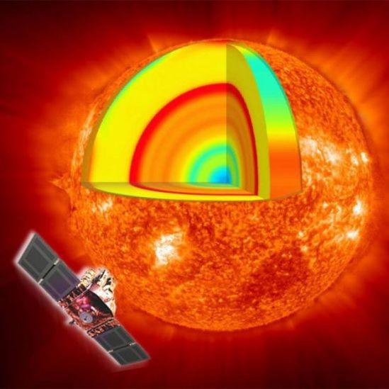 Ilustración de la sonda SoHo frente al Sol