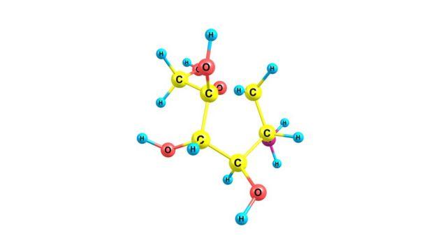 Estructura molecular de la glucosamina