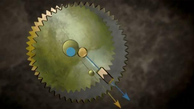 ruedas de engranaje