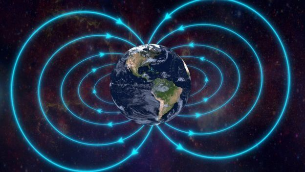 Ilustração do campo magnético