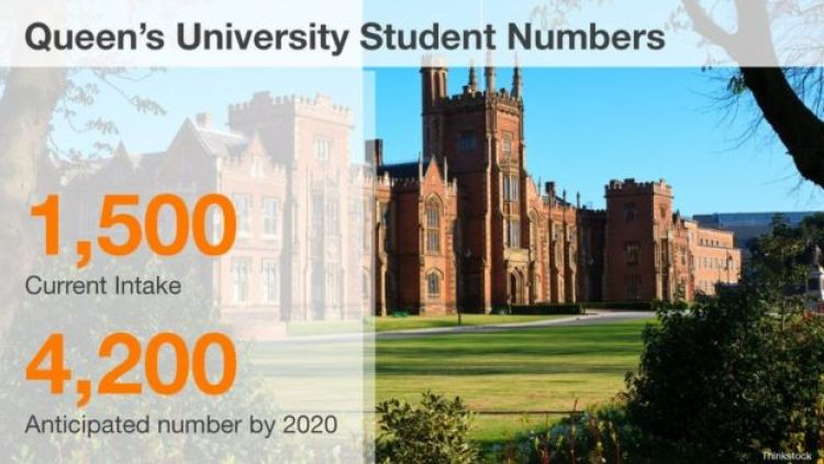 Graphic showing QUB plan to increase the number of students from just over 1,500 to about 4,200 across the university's three faculties by 2020