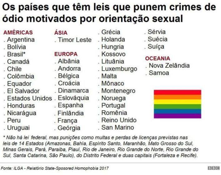 Lista de países que têm leis contra crimes de ódio motivados por orientação sexual