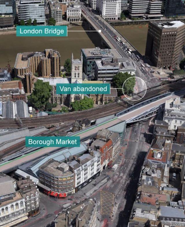scena attacco di Londra