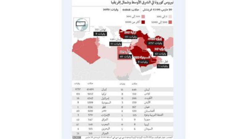 خريطة بأعداد المصابين بكورونا في منطقة الشرق الأوسط وشمال أفريقيا