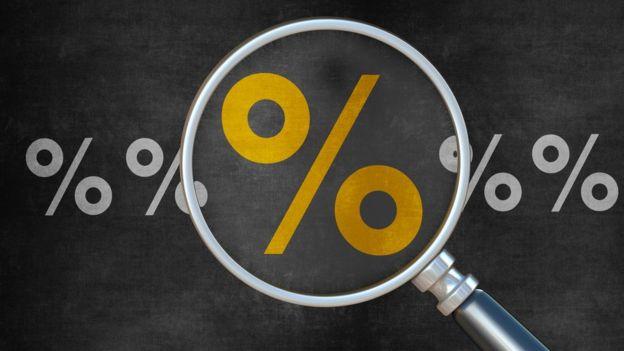 Símbolo de porcentagem