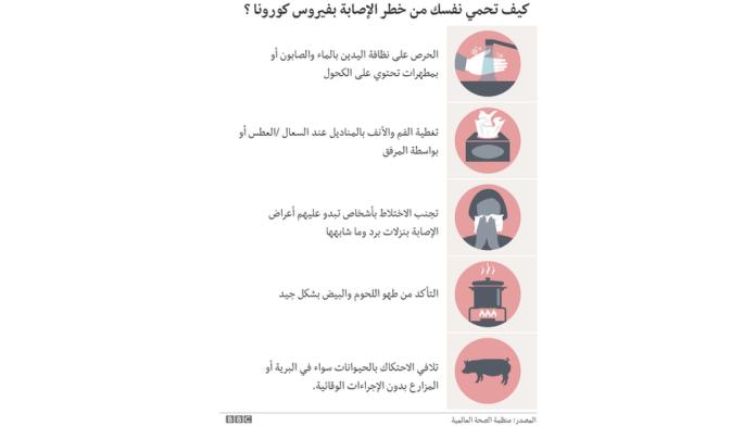 طرق الوقاية من كورونا