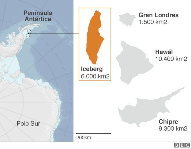 Gráfico de la Antártica
