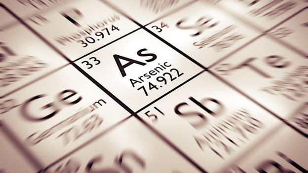 Periodic table highlighting Arsenic