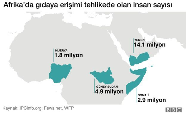 Afrika açlık haritası