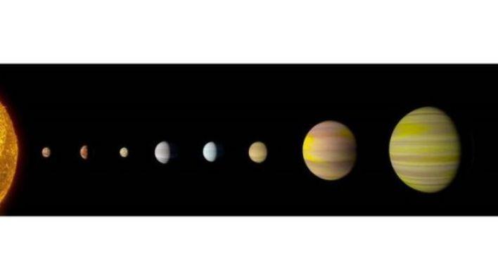 نظام شمسي