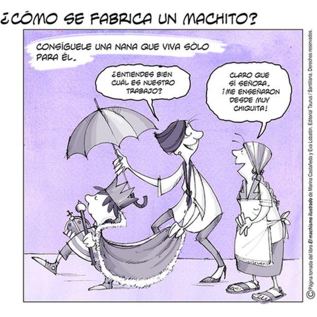 """Tira cómica que pregunta: """"¿cómo se fabrica un machito?"""" (Crédito: Eva Lobatón)"""