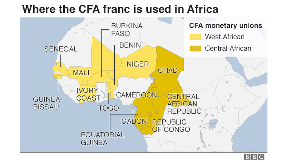 Where the CFA franc is used in Africa