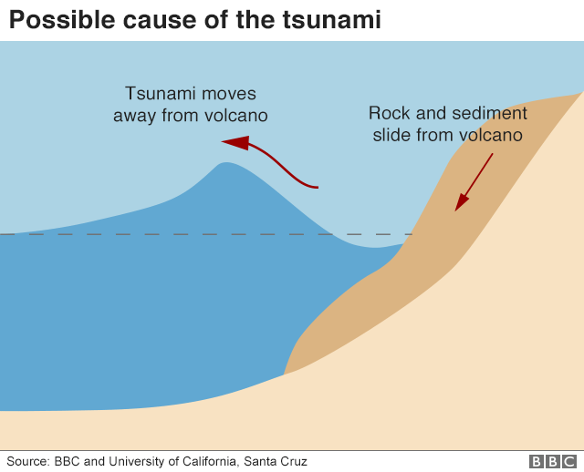 tsunami graphic