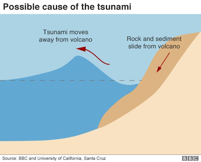 tsunami graphic