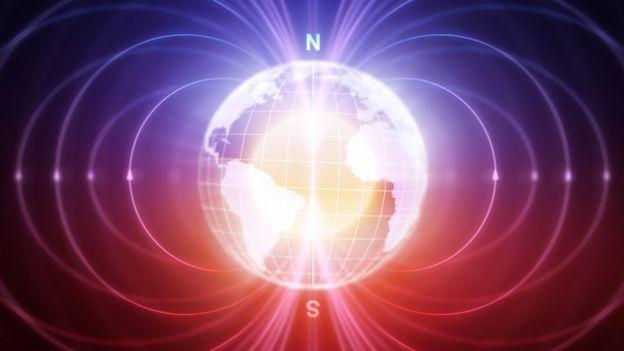Ilustração de campo magnético da Terra