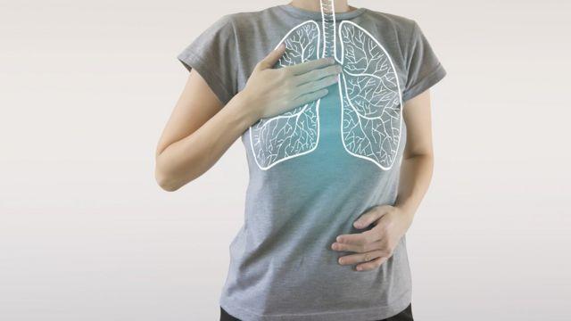 Persona respirando