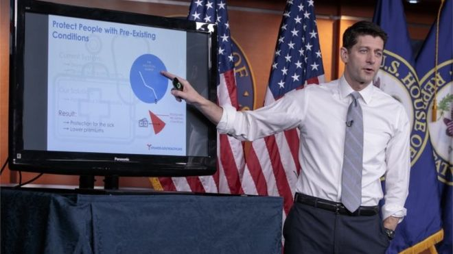 House Speaker Paul Ryan uses charts and graphs to make his case for the long-awaited Republican healthcare plan.