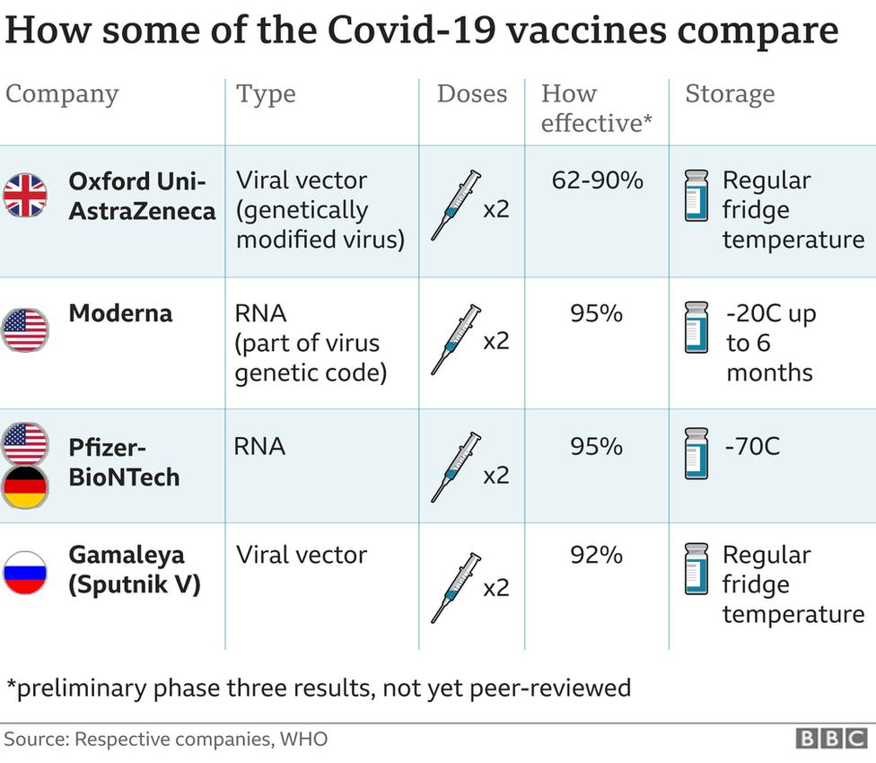 covid when will i get my coronavirus