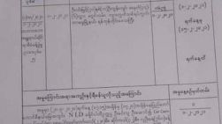 Police document charging Myanmar's Aung San Suu Kyi, 3 February 2021