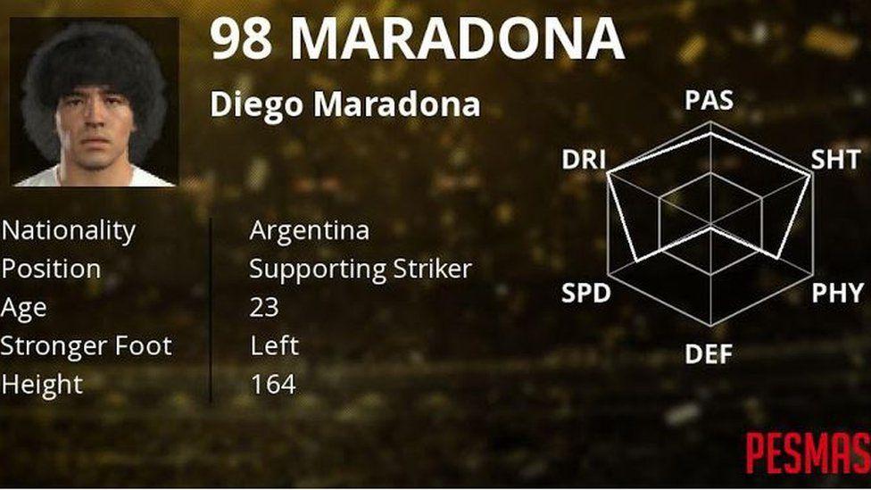 Maradona gets a 98 rating