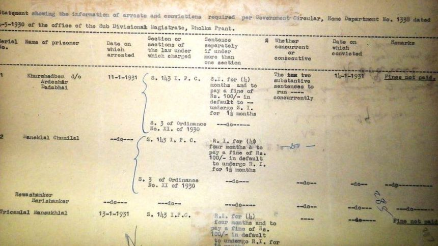 Details of Khurshedben's arrest -1931: government documentation of Khurshedben's arrest during the Civil Disobedience Movement.