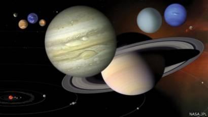 متى تستقبل الكواكب الأخرى عامها الجديد Bbc News Arabic
