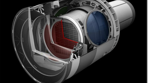 cámara del telescopio LSST