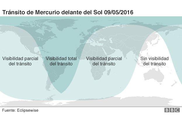 Mapa de visibilidad del mordisco de Mercurio