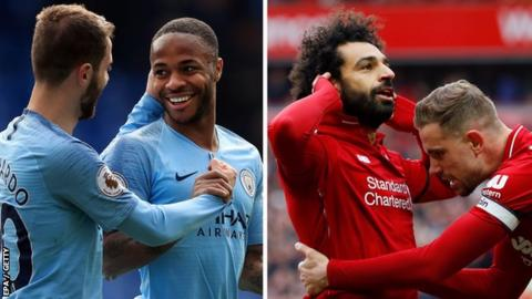 Raheem Sterling, Mohamed Salah