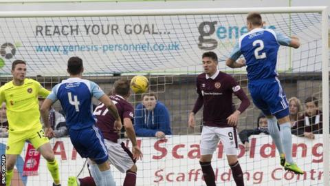 Image result for hearts peterhead