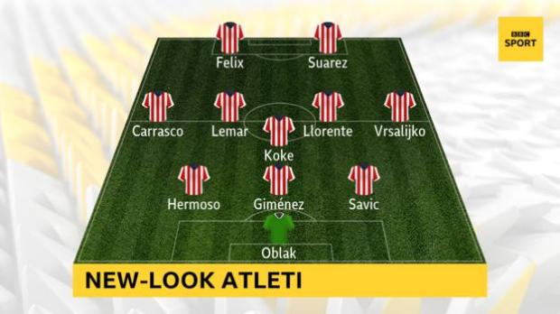 An example of how Simeone's re-imagined Atletico line-up