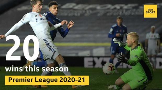 Leicester goalkeeper Kasper Schmeichel has been on the winning side in 20 Premier League games this season