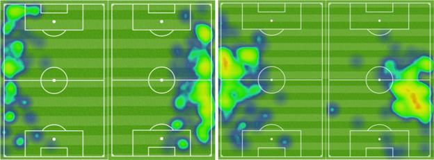 Heatmaps showing Manchester City full-backs against Watford and then against Chelsea