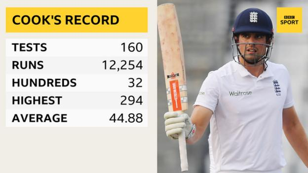 Alastair Cook's Test batting stats