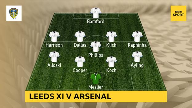 Snapshot showing Leeds' starting XI v Arsenal: Meslier, Ayling, Koch, Cooper, Alioski, Phillips, Raphinha, Klich, Dallas, Harrison, Bamford