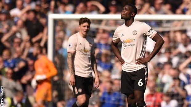 Manchester United, Victor Lindelof, Paul Pogba