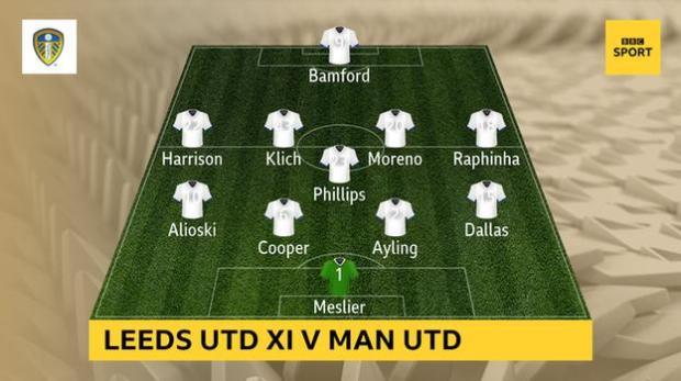 Graphic showing Leeds United's starting XI v Man Utd: Meslier, Dallas, Ayling, Cooper, Alioski, Phillips, Raphinha, Moreno, Klich, Harrison, Bamford