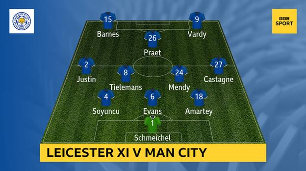 Graphic showing Leicester's starting XI against Man City: Schmeichel; Castagne, Amartey, Evans, Soyuncu, Jones; Tielemans, Mendy; Praet, Vardy, Barnes