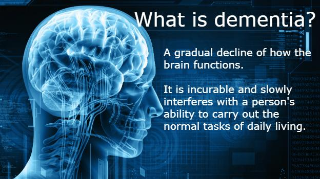 Graphic showing the definition of dementia. It is a gradual decline of how the brain functions. It is incurable and slowly interferes with a person's ability to carry out the normal tasks of daily living.