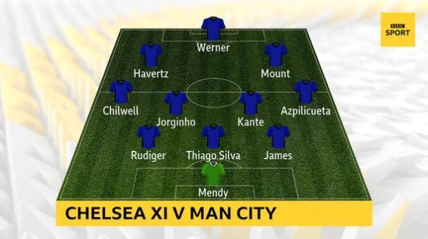 Graphic showing Chelsea's starting XI: Mendy, James, Thiago Silva, Rudiger, Azpilicueta, Kante, Jorginho, Chilwell, Mount, Havertz, Werer