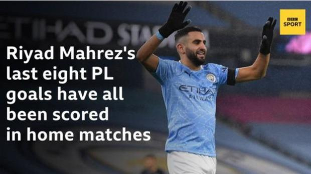 Riyad Mahrez's last eight PL goals have all been scored in home matches