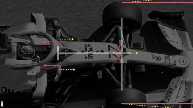 Cars: DAS steering wheel graphic