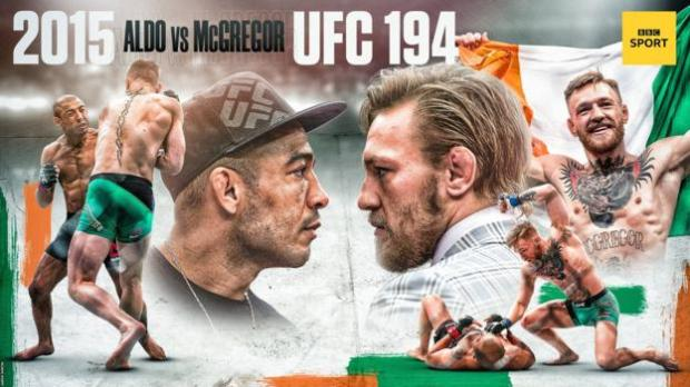 Graphic showing the best moments of Conor McGregor's rivalry with Jose Aldo