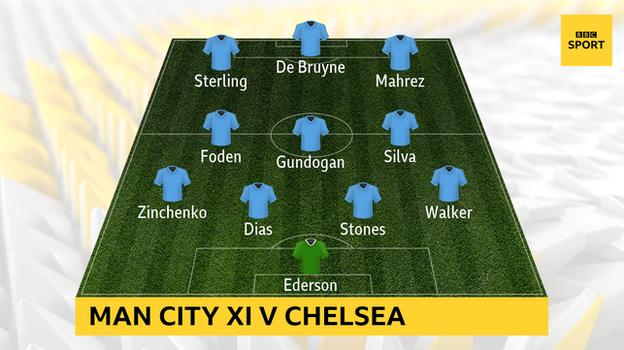 , After three straight defeats, what will Guardiola try next against Tuchel?, The Evepost BBC News