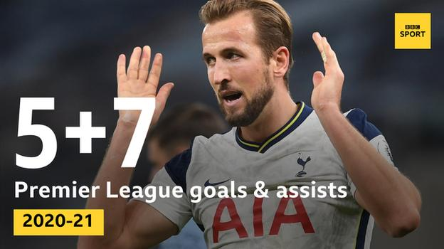 Graphic showing Harry Kane has five goals and seven assists in the PL this season